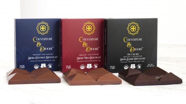 cbd-kafe,Difiori CBD Swiss Chocolate 3 Pack,Difiori CBD Chocolates,CBD Chocolate