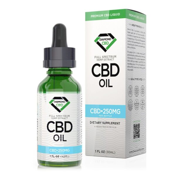 cbd-kafe,Unflavored Diamond CBD Oil - 250mg,Diamond CBD,Full Spectrum